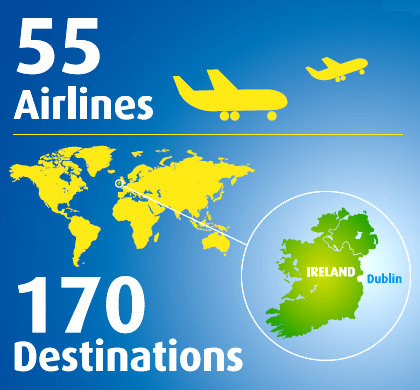 Colour graphic image showing Ireland, with Dublin City, in relation to the Rest of the World ... and how easy it is to reach here by air travel.